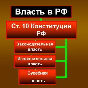 Органы власти Ульяновска