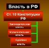 Органы власти в Ульяновске
